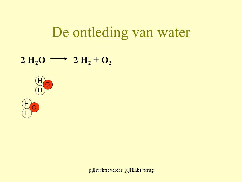 pijl rechts: verder pijl links: terug De ontleding van water 2 H 2 O 2 H 2 + O 2 H H O H H O
