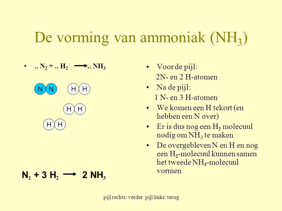 pijl rechts: verder pijl links: terug De vorming van ammoniak (NH 3 ).. N 2 +.. H 2.. NH 3 Voor de pijl: 2N- en 2 H-atomen Na de pijl: 1 N- en 3 H-ato