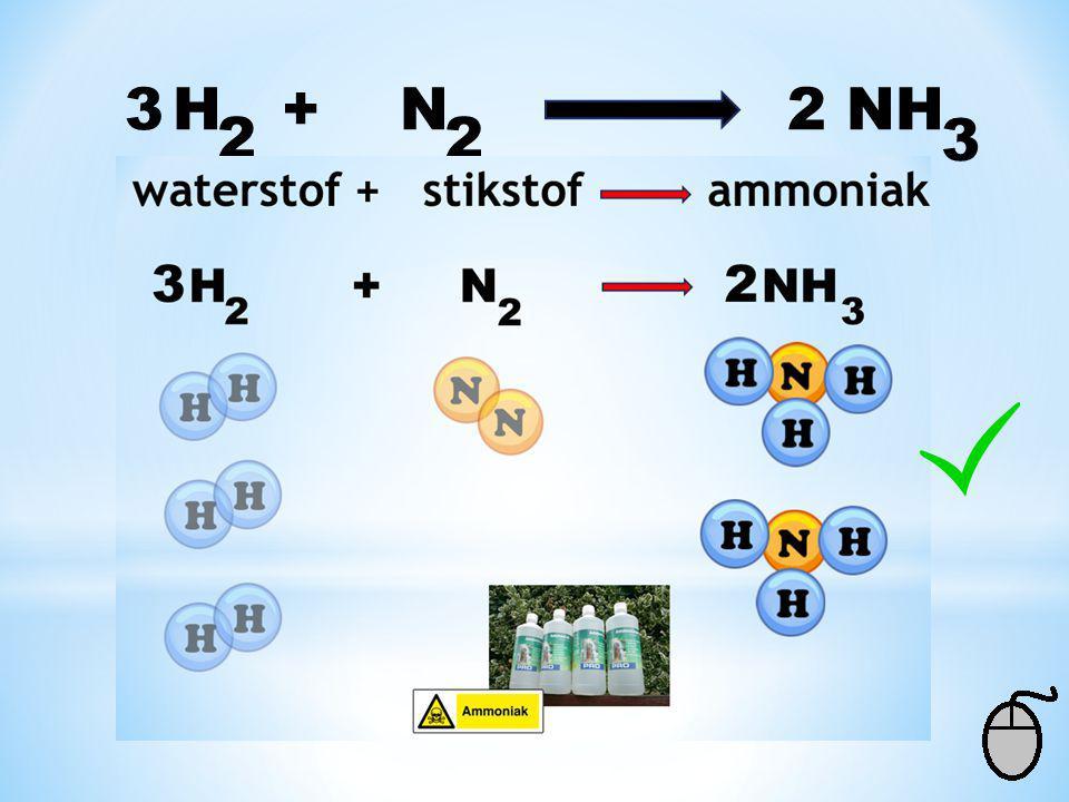H + N 2 NH 3 22 Reken het totale aantal waterstof deeltjes voor en na de pijl uit (coëfficiënt x index). Voor de pijl 3 x 2 = 6 waterstof Na de pijl 2