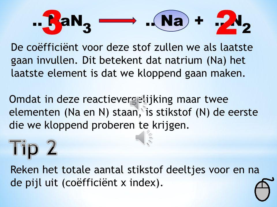 .. NaN.. Na +.. N 23 We moeten nu het aantal deeltjes voor en na de pijl aan elkaar gelijk proberen te krijgen. Dit doen we door op de puntjes voor de