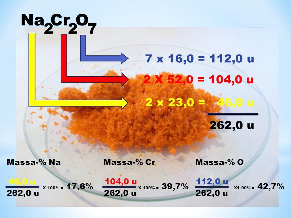 Opgave 1 Bereken het massa-% ijzer in koperkies (CuFeS ).