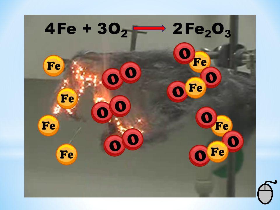 Zo nu gaan we een aantal reacties zelf proberen: 1. Het verbranden van ijzer (staalwol). 2. De ontleding van waterstofperoxide. 3. Magnesium in koolst