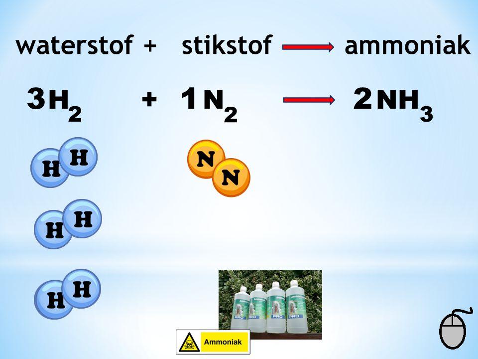 De volgende reactie is de bereiding van ammoniak uit stikstof en waterstof.