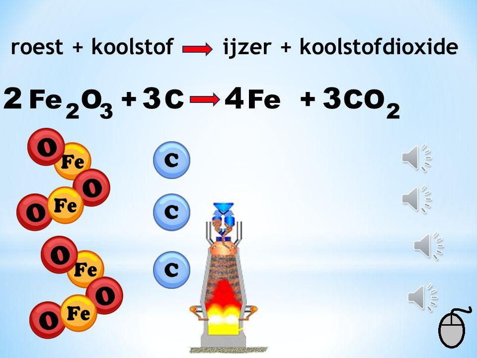 roest + koolstof ijzer + koolstofdioxide Fe O + C Fe + CO 322 2343