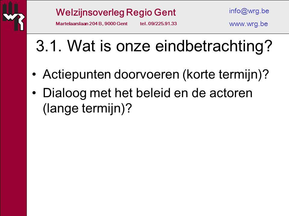 Welzijnsoverleg Regio Gent Martelaarslaan 204 B, 9000 Gent tel. 09/225.91.33 info@wrg.be www.wrg.be 3.1. Wat is onze eindbetrachting? Actiepunten door