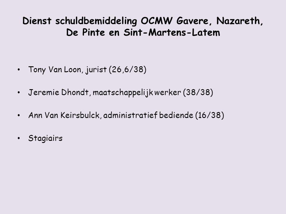 Dienst schuldbemiddeling OCMW Gavere, Nazareth, De Pinte en Sint-Martens-Latem Tony Van Loon, jurist (26,6/38) Jeremie Dhondt, maatschappelijk werker