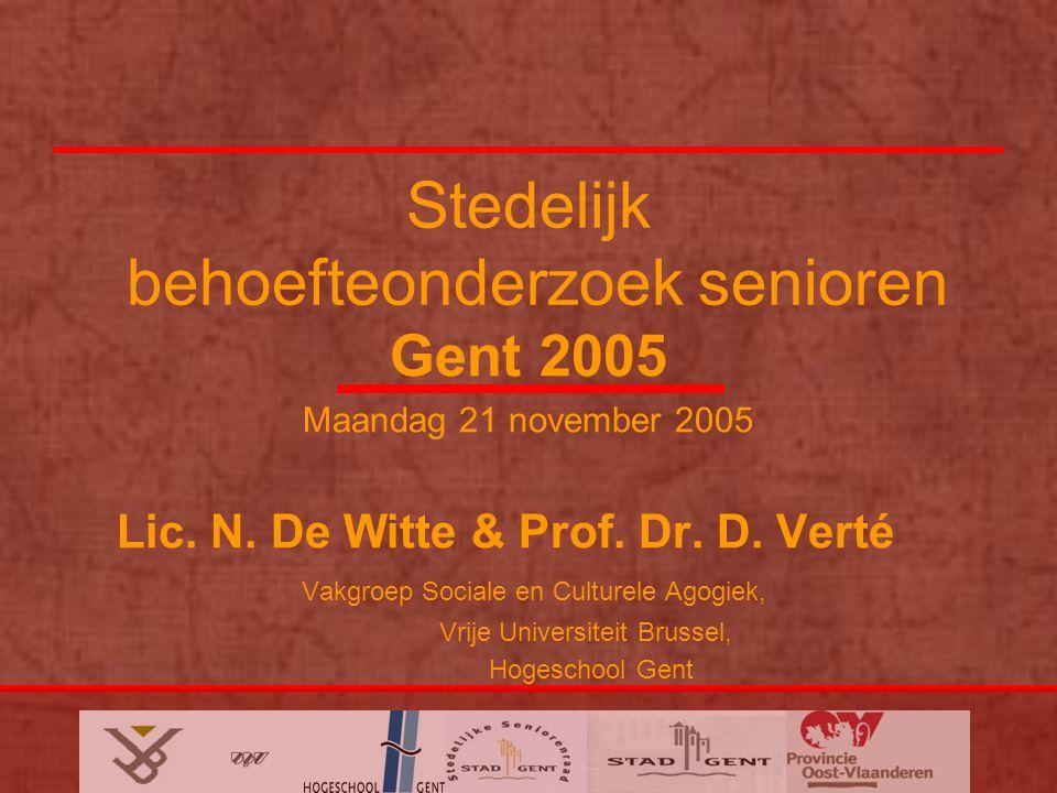 Stedelijk behoefteonderzoek senioren Gent 2005 Maandag 21 november 2005 Lic.