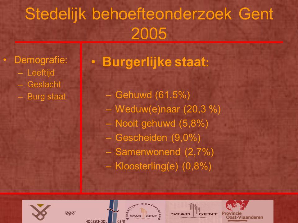 Stedelijk behoefteonderzoek Gent 2005 Demografie: –Leeftijd –Geslacht –Burg staat Burgerlijke staat : –Gehuwd (61,5%) –Weduw(e)naar (20,3 %) –Nooit gehuwd (5,8%) –Gescheiden (9,0%) –Samenwonend (2,7%) –Kloosterling(e) (0,8%)