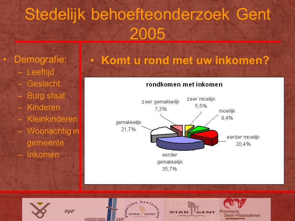 Stedelijk behoefteonderzoek Gent 2005 Demografie: –Leeftijd –Geslacht –Burg staat –Kinderen –Kleinkinderen –Woonachtig in gemeente –Inkomen Komt u rond met uw inkomen