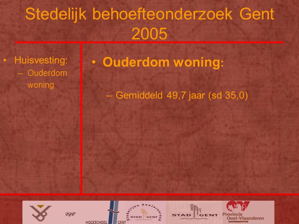 Stedelijk behoefteonderzoek Gent 2005 Huisvesting: –Ouderdom woning Ouderdom woning : –Gemiddeld 49,7 jaar (sd 35,0)