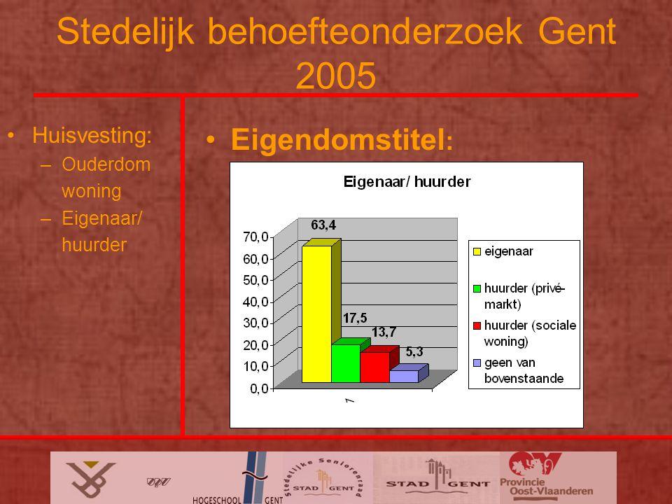 Stedelijk behoefteonderzoek Gent 2005 Huisvesting: –Ouderdom woning –Eigenaar/ huurder Eigendomstitel :