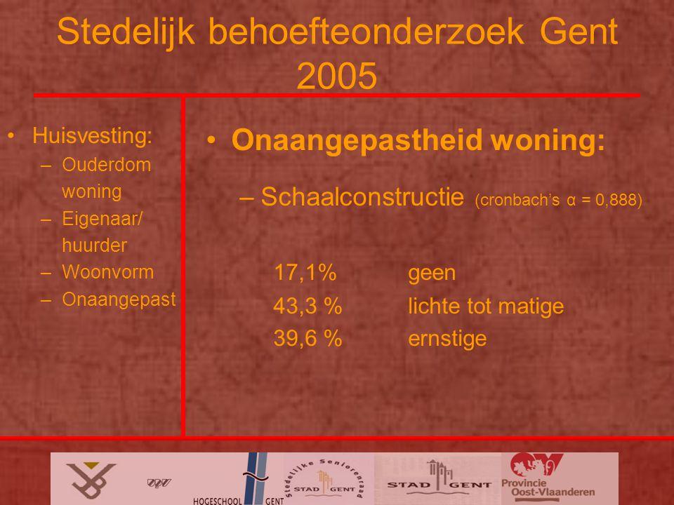 Stedelijk behoefteonderzoek Gent 2005 Huisvesting: –Ouderdom woning –Eigenaar/ huurder –Woonvorm –Onaangepast Onaangepastheid woning: –Schaalconstructie (cronbach's α = 0,888) 17,1%geen 43,3 %lichte tot matige 39,6 %ernstige