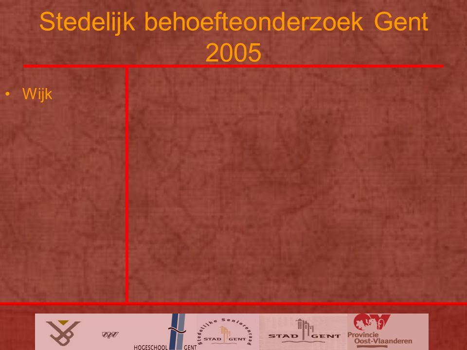 Stedelijk behoefteonderzoek Gent 2005 Wijk
