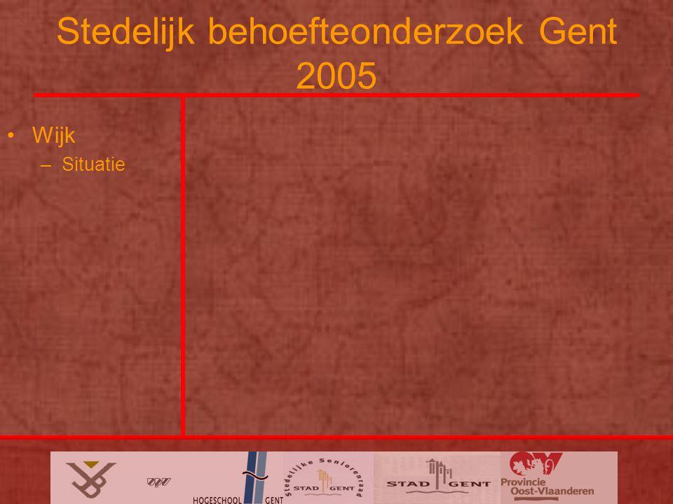Stedelijk behoefteonderzoek Gent 2005 Wijk –Situatie