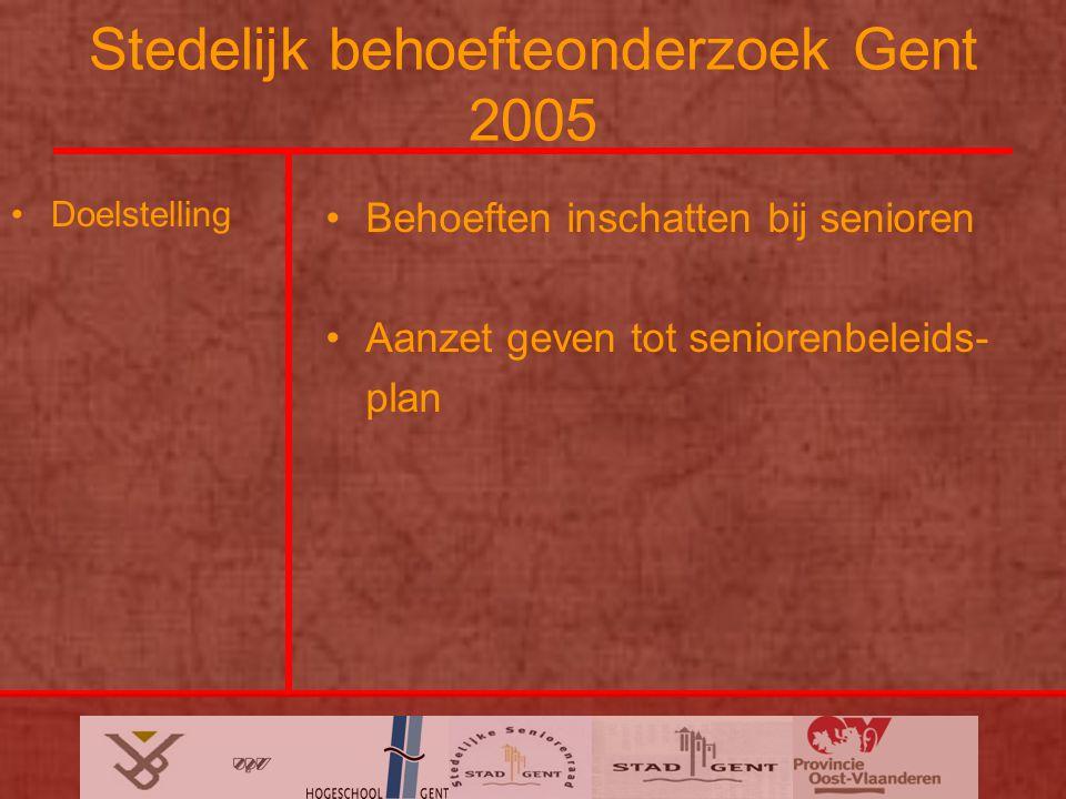 Stedelijk behoefteonderzoek Gent 2005 Doelstelling Behoeften inschatten bij senioren Aanzet geven tot seniorenbeleids- plan