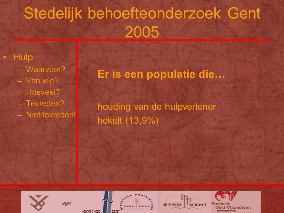 Stedelijk behoefteonderzoek Gent 2005 Hulp –Waarvoor.