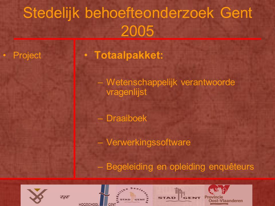 Stedelijk behoefteonderzoek Gent 2005 Project Totaalpakket: –Wetenschappelijk verantwoorde vragenlijst –Draaiboek –Verwerkingssoftware –Begeleiding en opleiding enquêteurs