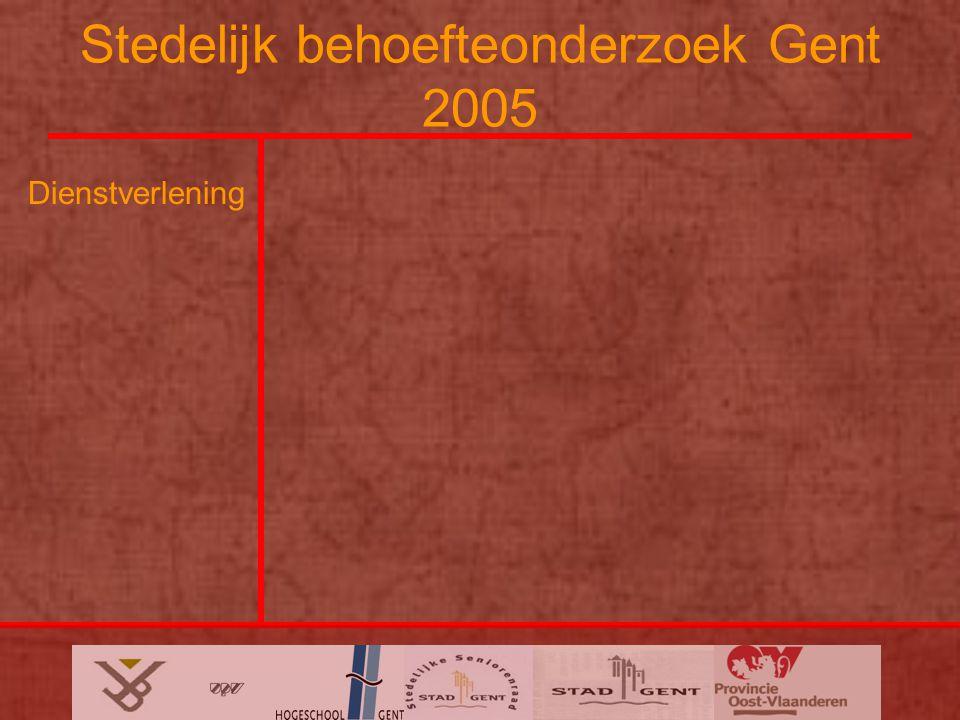 Stedelijk behoefteonderzoek Gent 2005 Dienstverlening