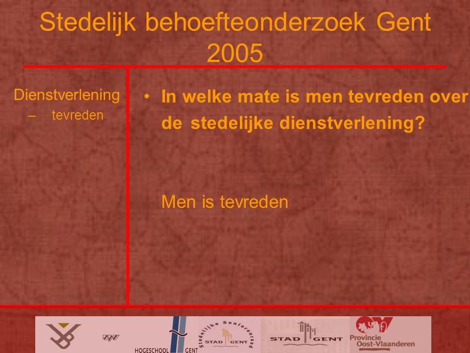Stedelijk behoefteonderzoek Gent 2005 Dienstverlening –tevreden In welke mate is men tevreden over de stedelijke dienstverlening.