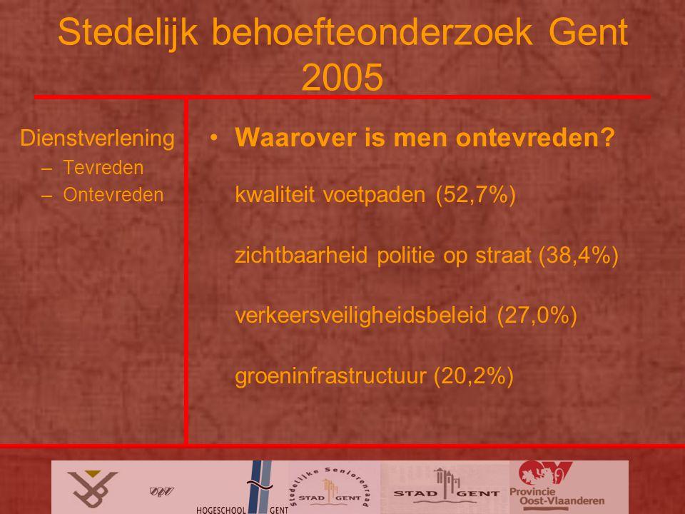 Stedelijk behoefteonderzoek Gent 2005 Dienstverlening –Tevreden –Ontevreden Waarover is men ontevreden.