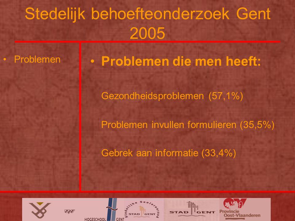 Stedelijk behoefteonderzoek Gent 2005 Problemen Problemen die men heeft: Gezondheidsproblemen (57,1%) Problemen invullen formulieren (35,5%) Gebrek aan informatie (33,4%)