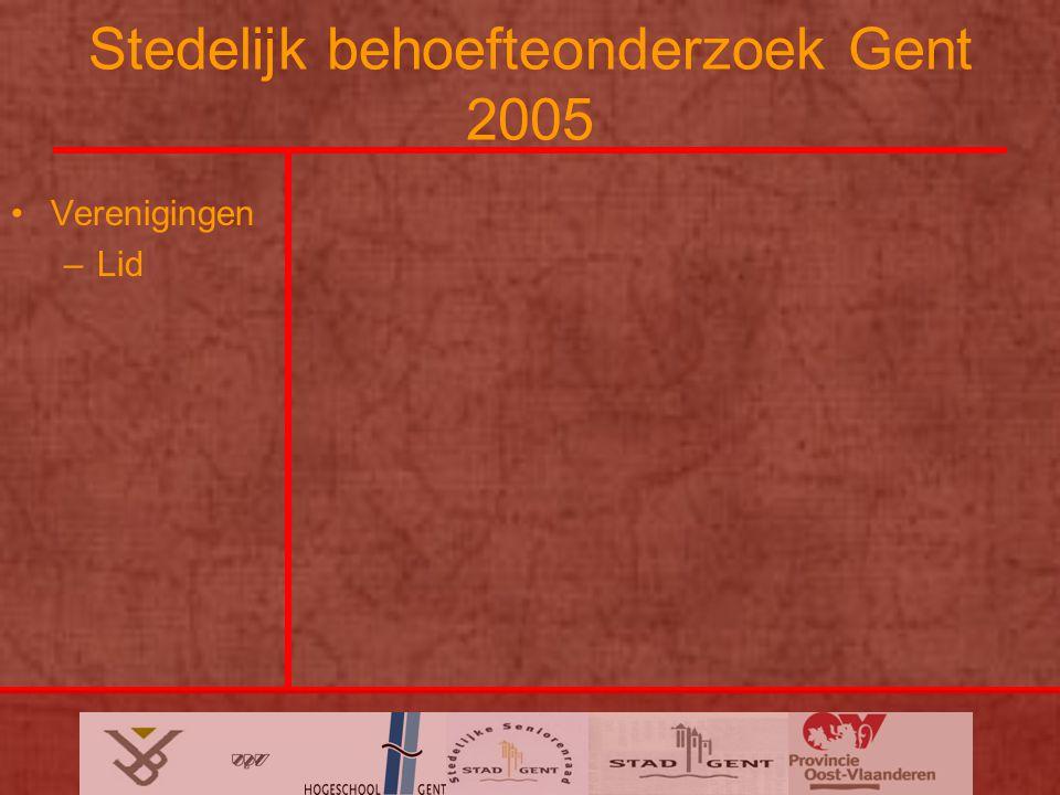 Stedelijk behoefteonderzoek Gent 2005 Verenigingen –Lid