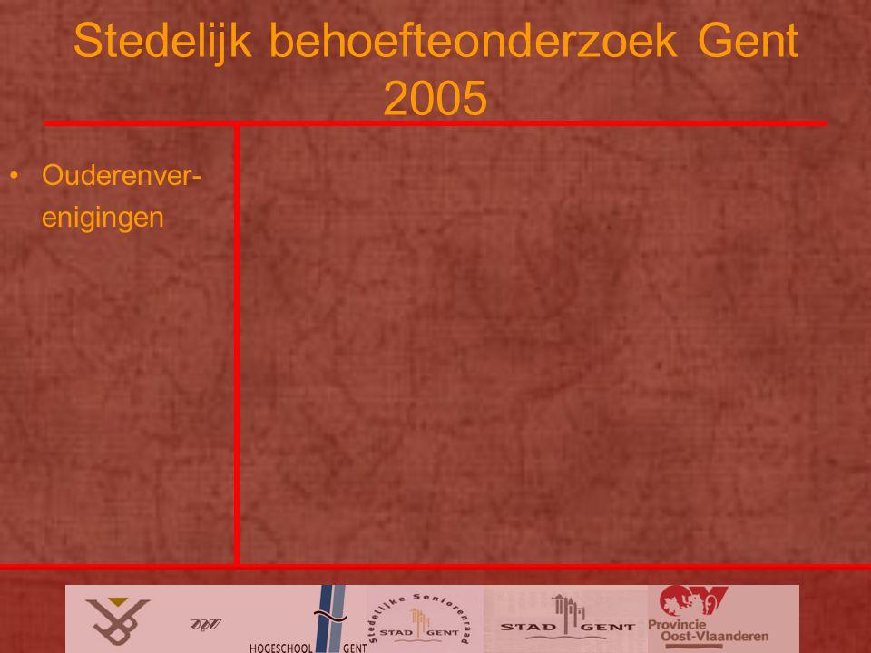 Stedelijk behoefteonderzoek Gent 2005 Ouderenver- enigingen