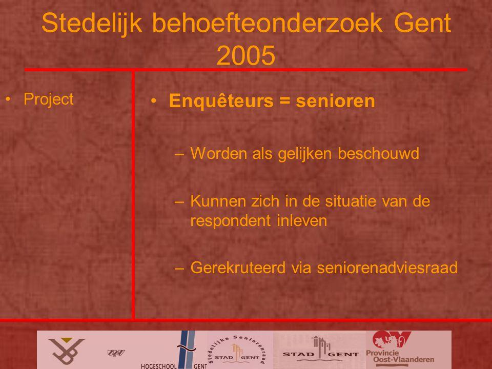 Stedelijk behoefteonderzoek Gent 2005 Project Enquêteurs = senioren –Worden als gelijken beschouwd –Kunnen zich in de situatie van de respondent inleven –Gerekruteerd via seniorenadviesraad