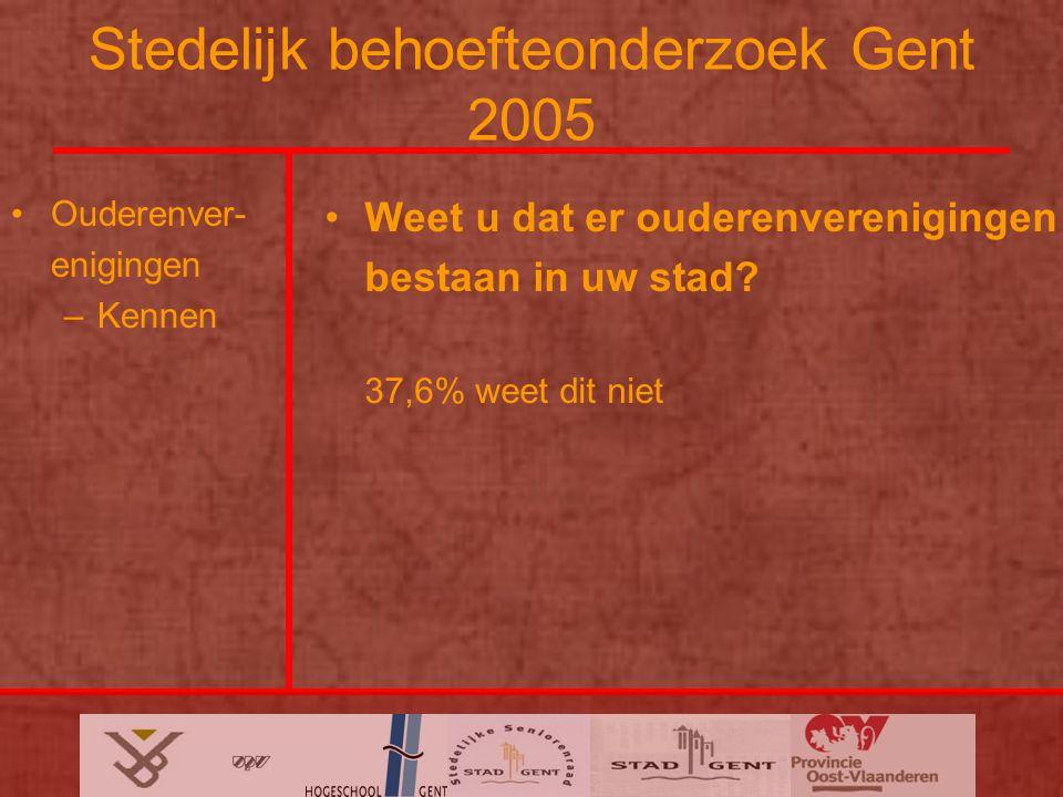 Stedelijk behoefteonderzoek Gent 2005 Ouderenver- enigingen –Kennen Weet u dat er ouderenverenigingen bestaan in uw stad.