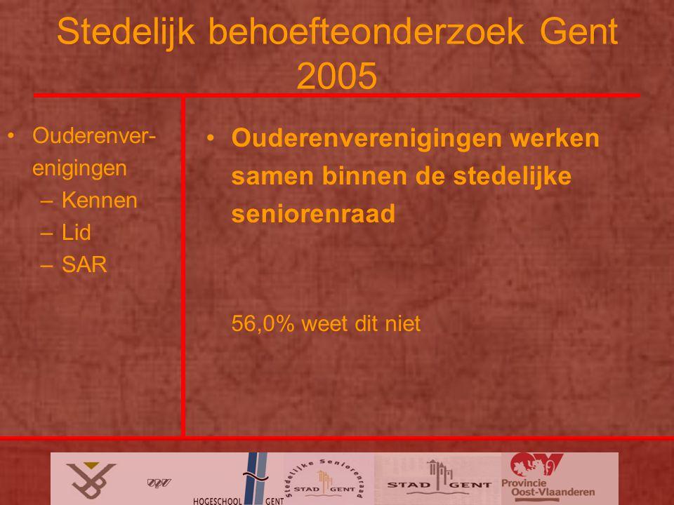 Stedelijk behoefteonderzoek Gent 2005 Ouderenver- enigingen –Kennen –Lid –SAR Ouderenverenigingen werken samen binnen de stedelijke seniorenraad 56,0% weet dit niet