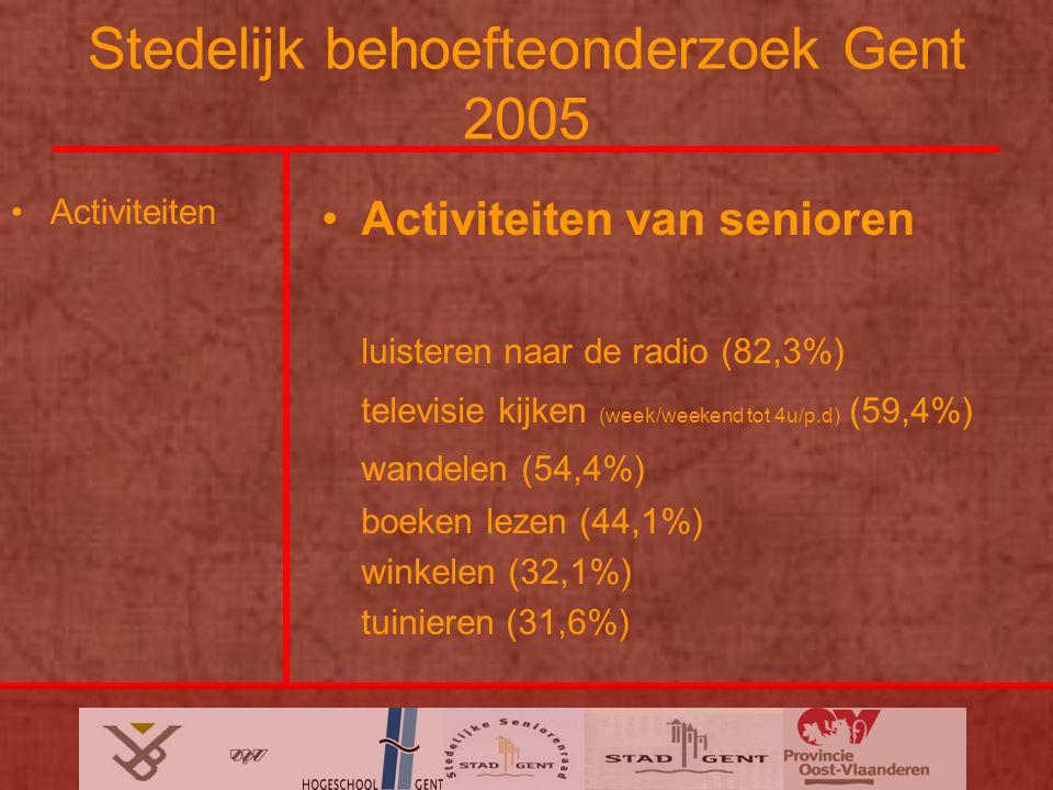 Stedelijk behoefteonderzoek Gent 2005 Activiteiten Activiteiten van senioren luisteren naar de radio (82,3%) televisie kijken (week/weekend tot 4u/p.d) (59,4%) wandelen (54,4%) boeken lezen (44,1%) winkelen (32,1%) tuinieren (31,6%)
