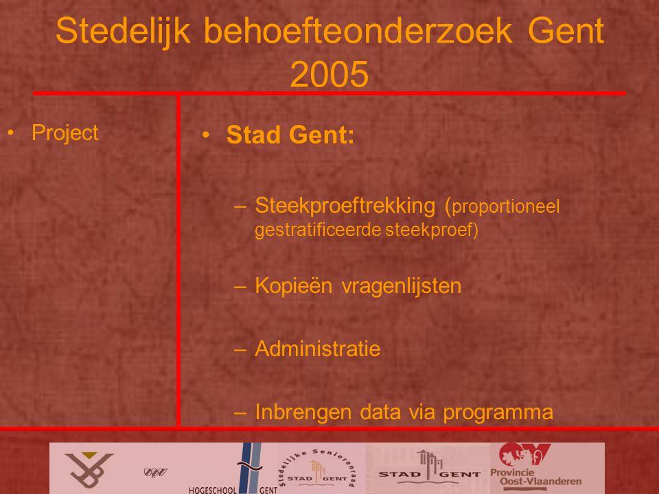 Stedelijk behoefteonderzoek Gent 2005 Project Stad Gent: –Steekproeftrekking ( proportioneel gestratificeerde steekproef) –Kopieën vragenlijsten –Administratie –Inbrengen data via programma