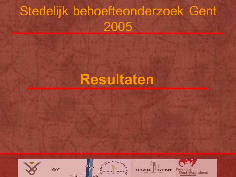 Stedelijk behoefteonderzoek Gent 2005 Resultaten