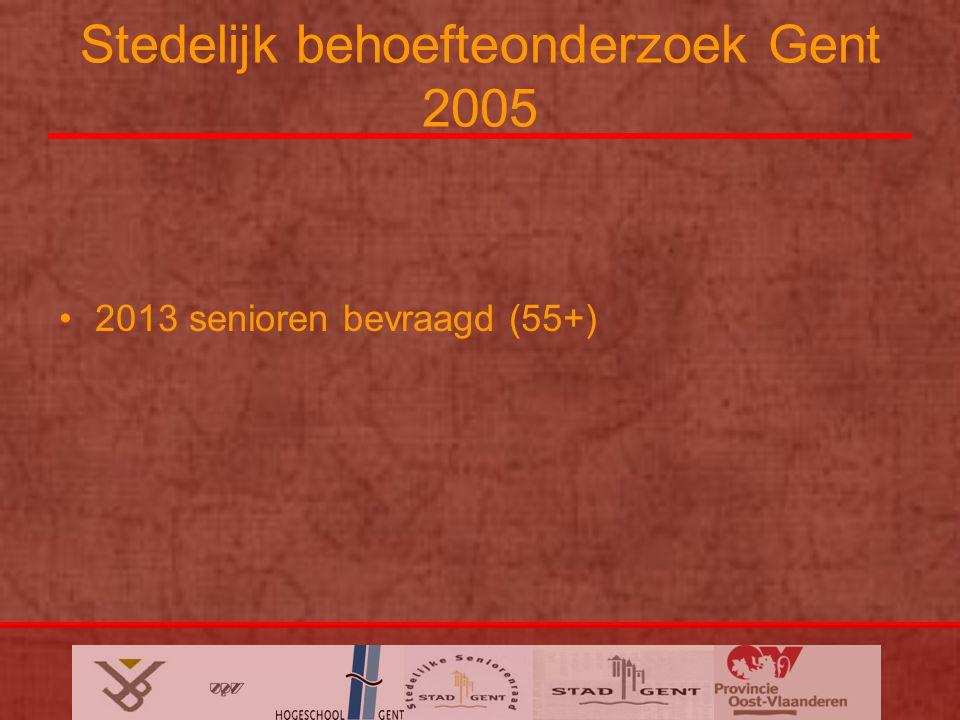 Stedelijk behoefteonderzoek Gent 2005 2013 senioren bevraagd (55+)