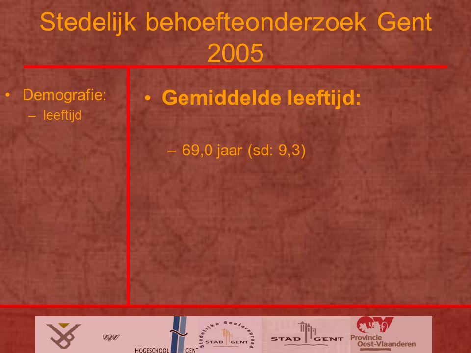 Stedelijk behoefteonderzoek Gent 2005 Demografie: –leeftijd Gemiddelde leeftijd: –69,0 jaar (sd: 9,3)