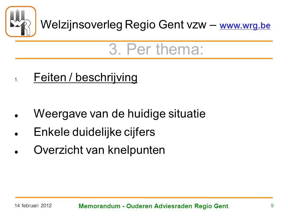Welzijnsoverleg Regio Gent vzw – www.wrg.be 14 februari 2012 Memorandum - Ouderen Adviesraden Regio Gent 9 3. Per thema: 1. Feiten / beschrijving Weer