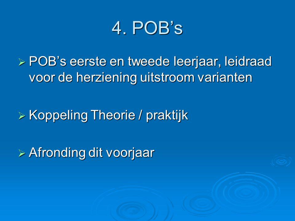 4. POB's  POB's eerste en tweede leerjaar, leidraad voor de herziening uitstroom varianten  Koppeling Theorie / praktijk  Afronding dit voorjaar