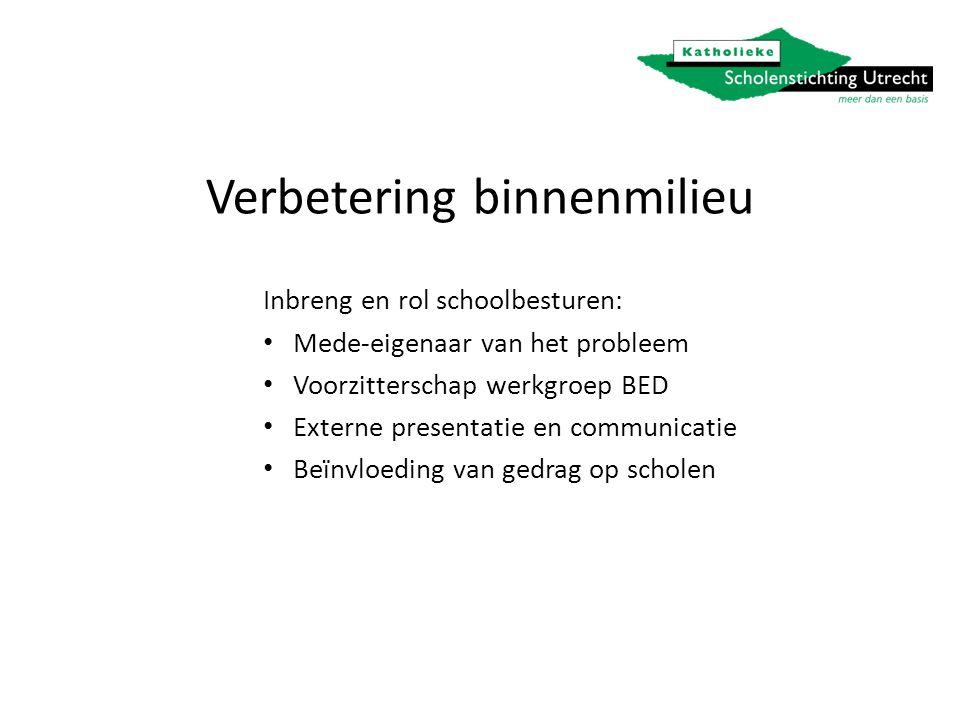 Verbetering binnenmilieu OC&W-gelden Uitrol: Totale investeringen in Utrecht: € 4,4 mln.