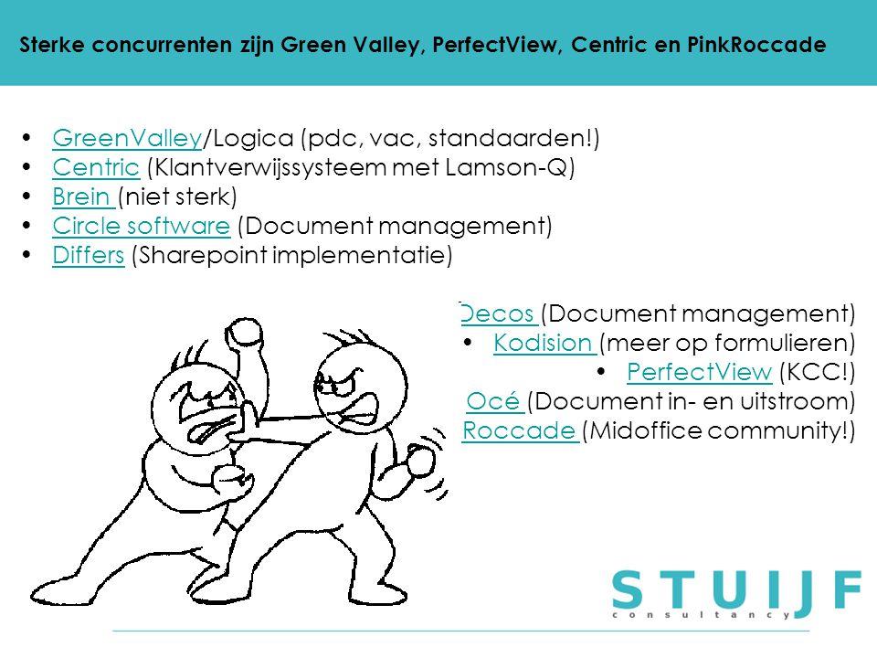 Sterke concurrenten zijn Green Valley, PerfectView, Centric en PinkRoccade GreenValley/Logica (pdc, vac, standaarden!)GreenValley Centric (Klantverwij