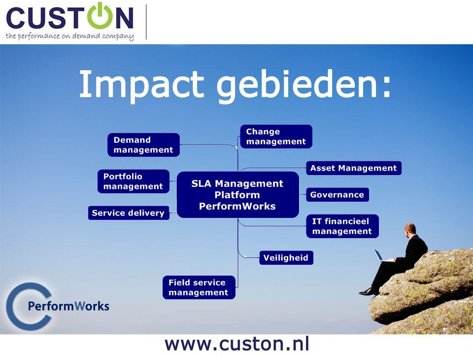 www.custon.nl/performworks of vraag deze aan via info@custon.nl