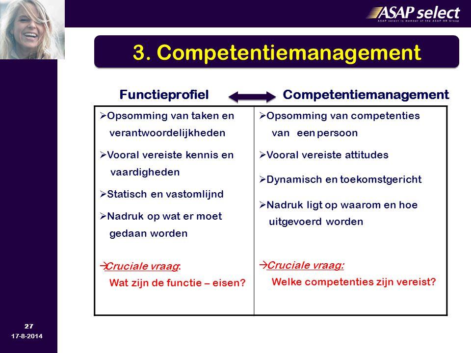 27 17-8-2014 Functieprofiel Competentiemanagement 3. Competentiemanagement  Opsomming van taken en verantwoordelijkheden  Vooral vereiste kennis en