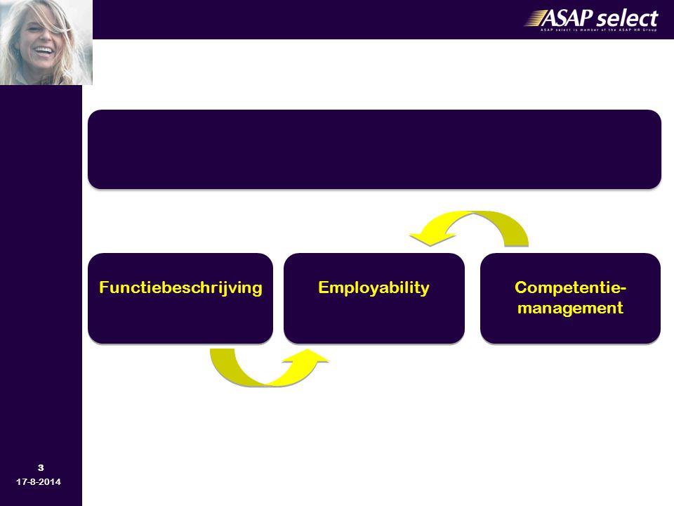 3 17-8-2014 Competentie- management Competentie- management Functiebeschrijving Employability