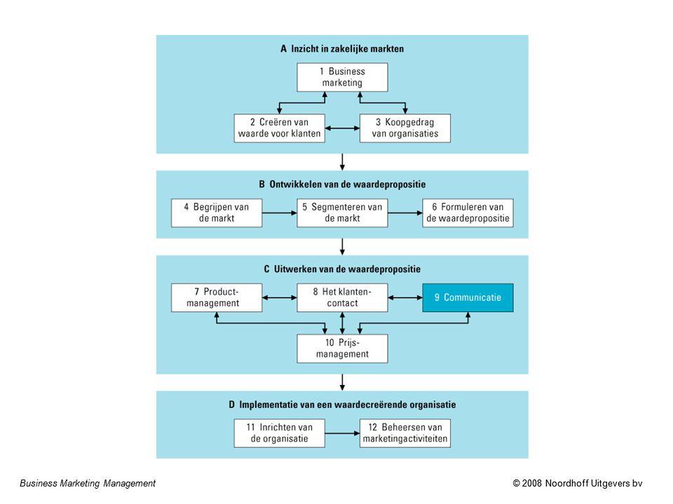 Business Marketing Management© 2008 Noordhoff Uitgevers bv Vakbeurzen Na reclame het belangrijkste instrument voor massa- communicatie Classificatie van beurzen –bezoekers uit één branche of uit meerdere.