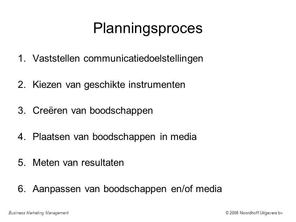 Business Marketing Management© 2008 Noordhoff Uitgevers bv Planningsproces 1.Vaststellen communicatiedoelstellingen 2.Kiezen van geschikte instrumente