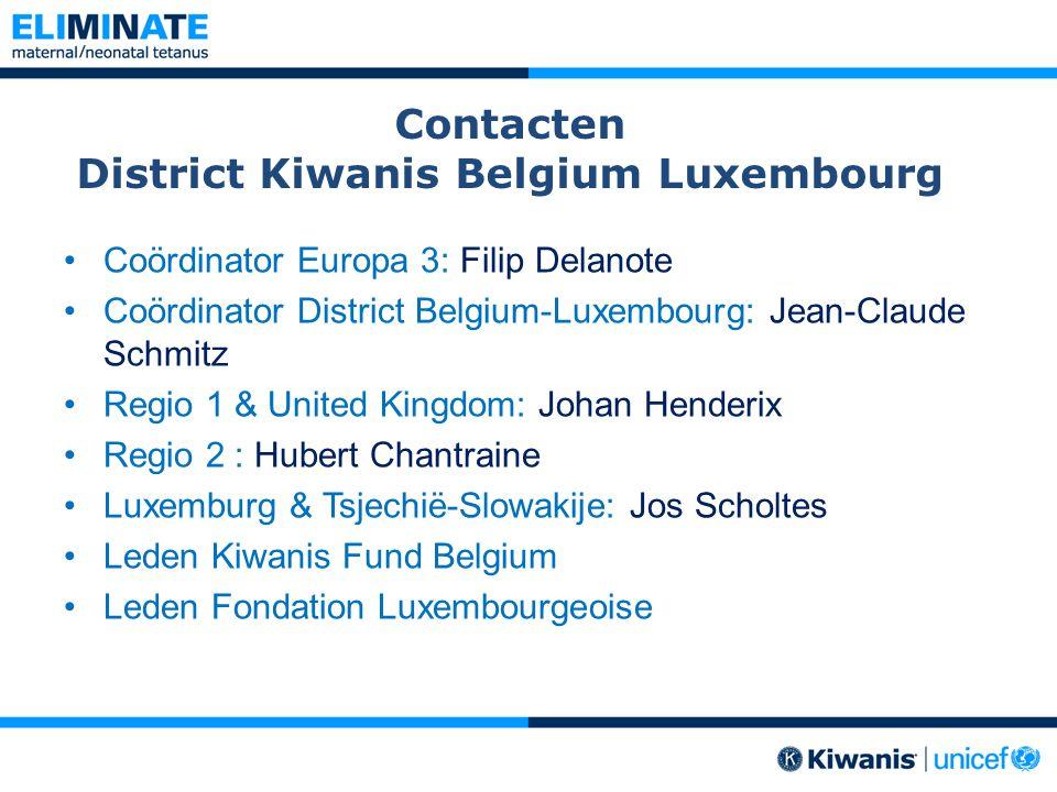 Contacten District Kiwanis Belgium Luxembourg Coördinator Europa 3: Filip Delanote Coördinator District Belgium-Luxembourg: Jean-Claude Schmitz Regio