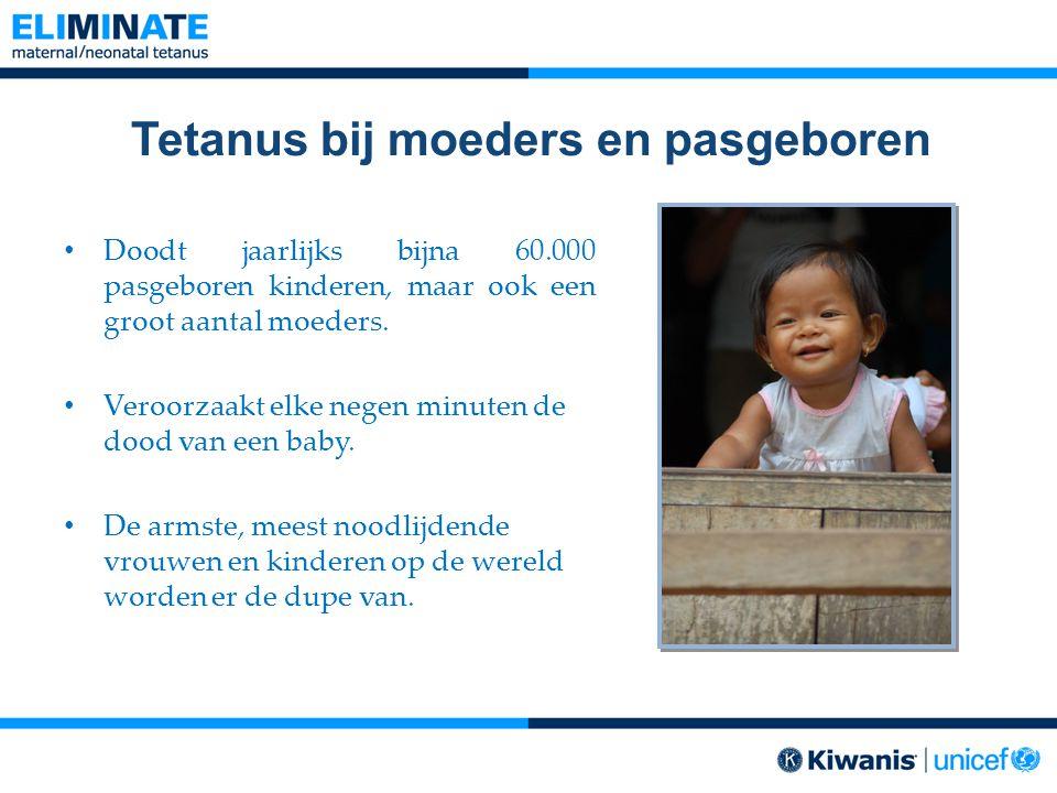 Tetanus bij moeders en pasgeboren Doodt jaarlijks bijna 60.000 pasgeboren kinderen, maar ook een groot aantal moeders. Veroorzaakt elke negen minuten