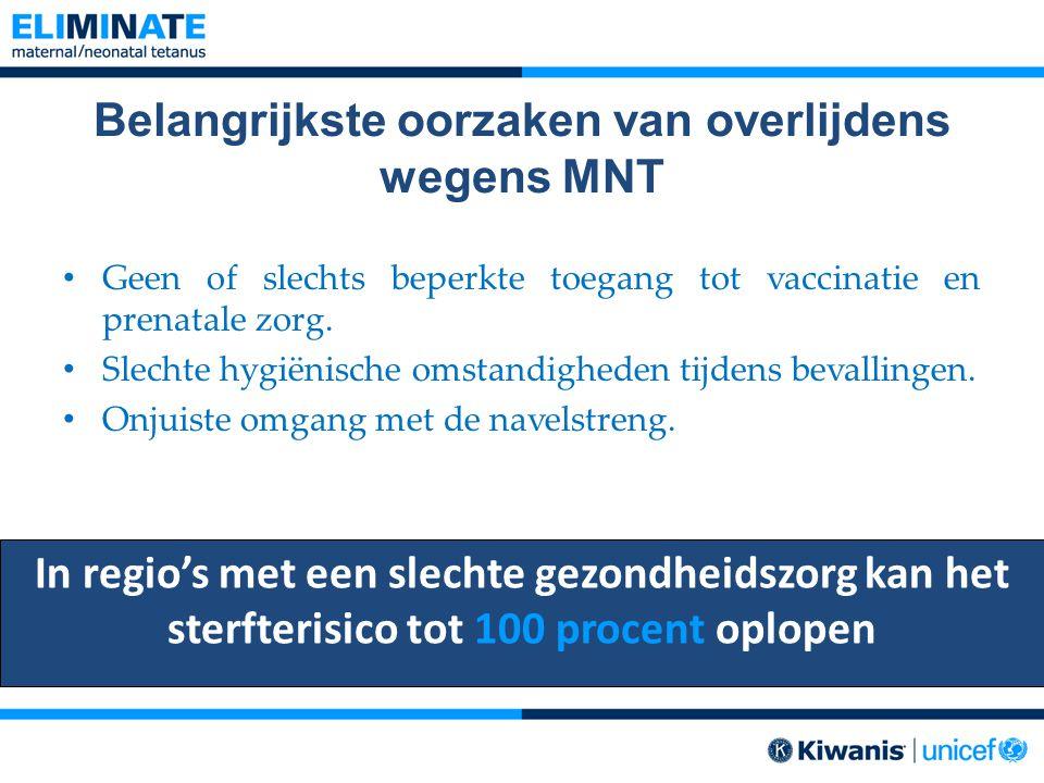 Belangrijkste oorzaken van overlijdens wegens MNT Geen of slechts beperkte toegang tot vaccinatie en prenatale zorg. Slechte hygiënische omstandighede