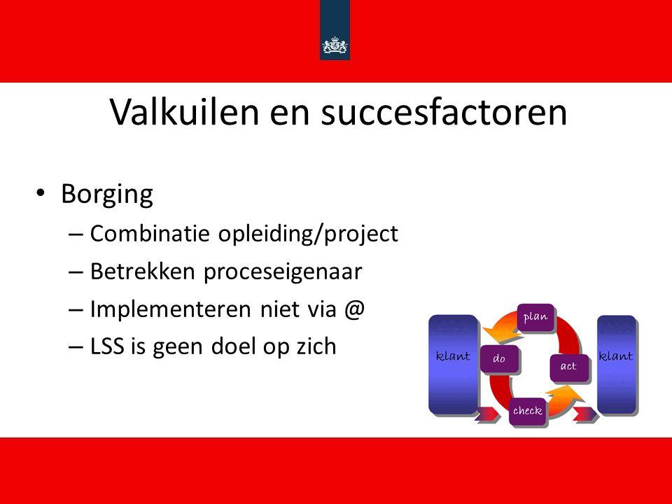Valkuilen en succesfactoren Borging – Combinatie opleiding/project – Betrekken proceseigenaar – Implementeren niet via @ – LSS is geen doel op zich