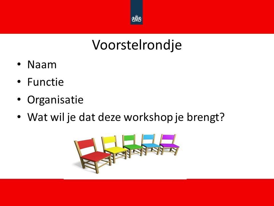 Voorstelrondje Naam Functie Organisatie Wat wil je dat deze workshop je brengt?