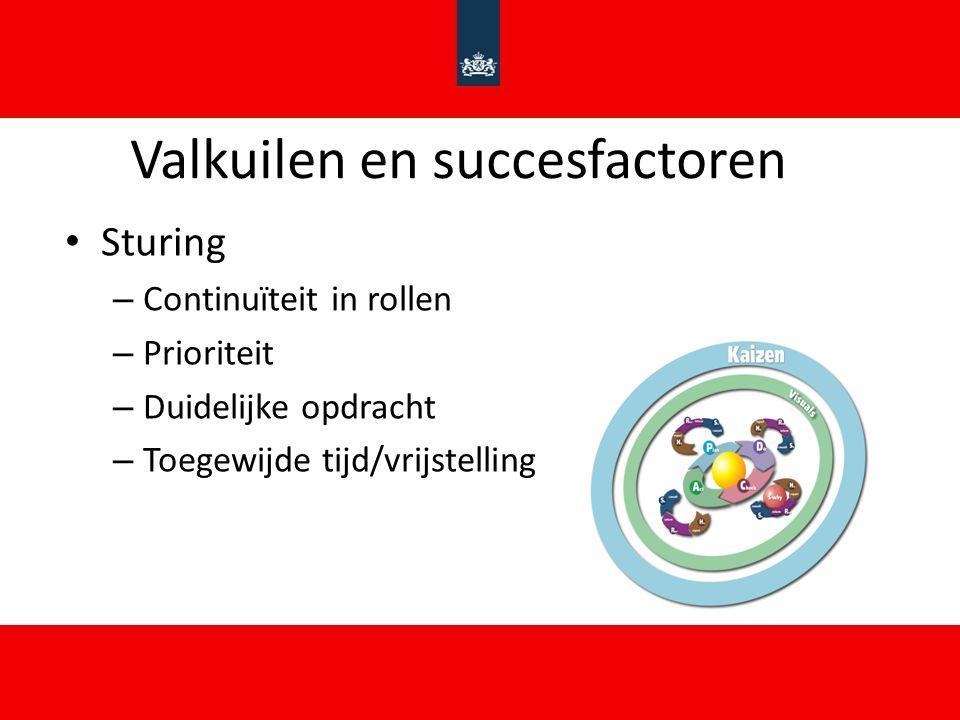 Valkuilen en succesfactoren Sturing – Continuïteit in rollen – Prioriteit – Duidelijke opdracht – Toegewijde tijd/vrijstelling